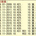 【気付き】弊社の決算期の数え方